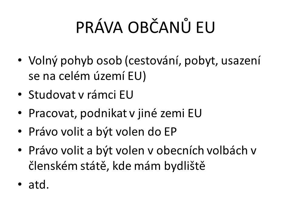 PRÁVA OBČANŮ EU Volný pohyb osob (cestování, pobyt, usazení se na celém území EU) Studovat v rámci EU Pracovat, podnikat v jiné zemi EU Právo volit a být volen do EP Právo volit a být volen v obecních volbách v členském státě, kde mám bydliště atd.