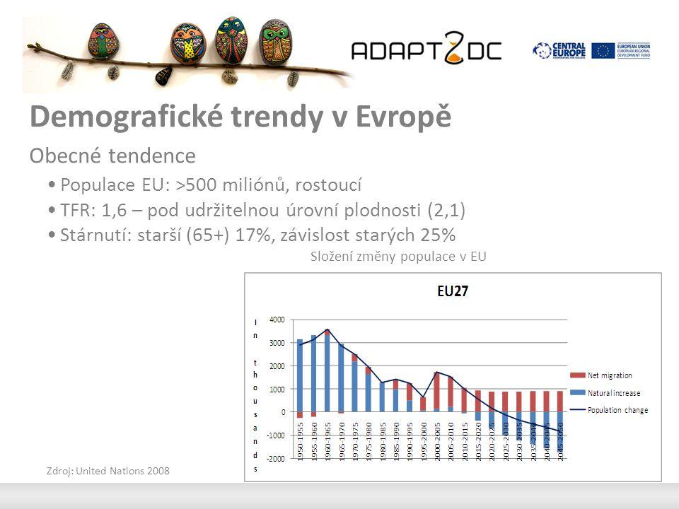 Populace EU: >500 miliónů, rostoucí TFR: 1,6 – pod udržitelnou úrovní plodnosti (2,1) Stárnutí: starší (65+) 17%, závislost starých 25% Složení změny populace v EU Zdroj: United Nations 2008 Demografické trendy v Evropě Obecné tendence