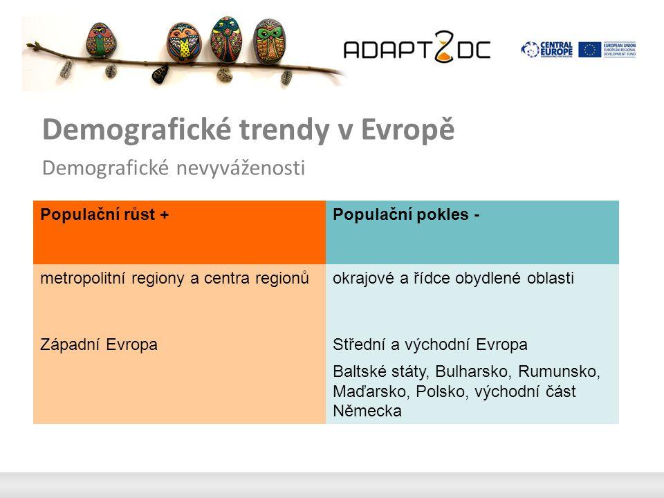 Demografické trendy v Evropě Demografické nevyváženosti 2000-2008Pozitivní migrační saldo Negativní migrační saldo Přírodní pokles, vyvážený stěhováním, rostoucí nebo stagnující populací Německo, Česká republika, Itálie, Slovinsko Přírodní pokles, pokles populace Estonsko, MaďarskoBulharsko, Lotyšsko, Litva, Rumunsko