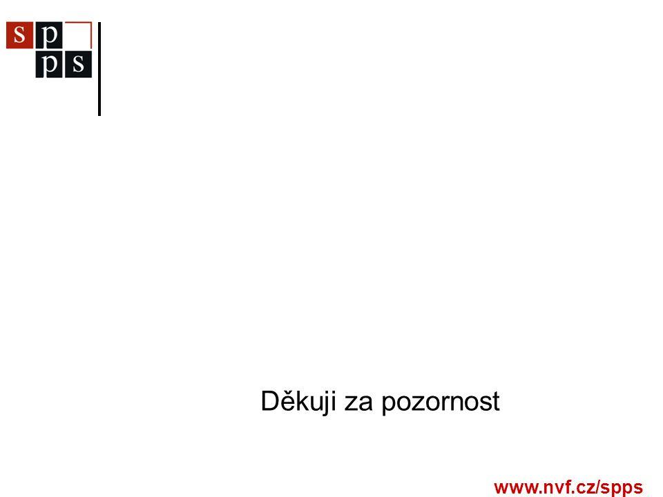 www.nvf.cz/spps Děkuji za pozornost