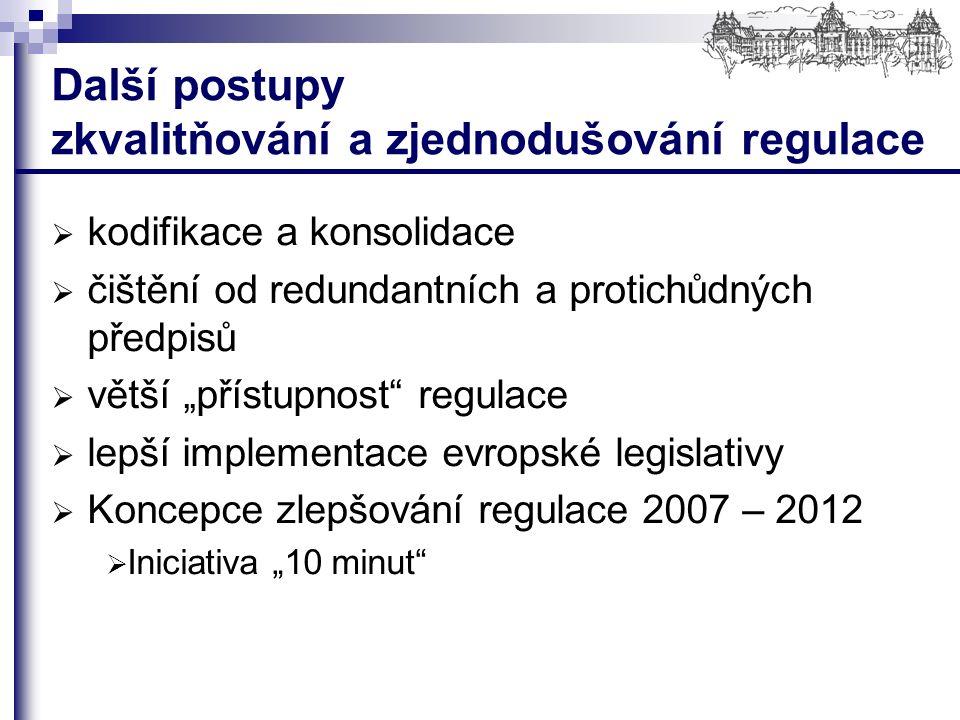 """Další postupy zkvalitňování a zjednodušování regulace  kodifikace a konsolidace  čištění od redundantních a protichůdných předpisů  větší """"přístupnost regulace  lepší implementace evropské legislativy  Koncepce zlepšování regulace 2007 – 2012  Iniciativa """"10 minut"""