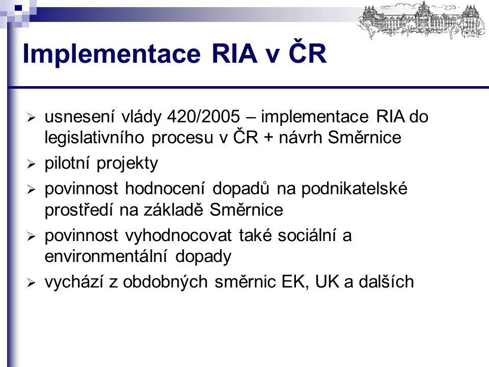 Implementace RIA v ČR  usnesení vlády 420/2005 – implementace RIA do legislativního procesu v ČR + návrh Směrnice  pilotní projekty  povinnost hodnocení dopadů na podnikatelské prostředí na základě Směrnice  povinnost vyhodnocovat také sociální a environmentální dopady  vychází z obdobných směrnic EK, UK a dalších