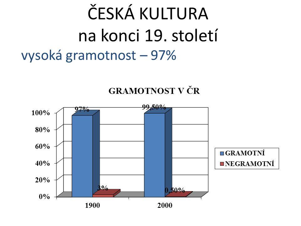 ČESKÁ KULTURA na konci 19. století vysoká gramotnost – 97%