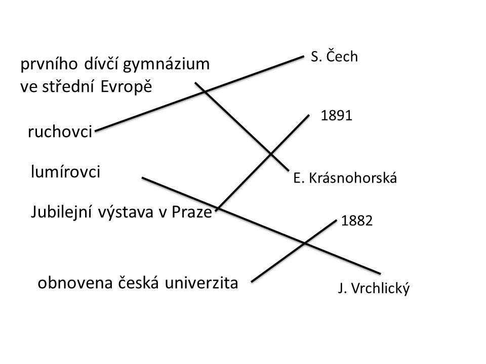 S. Čech J.