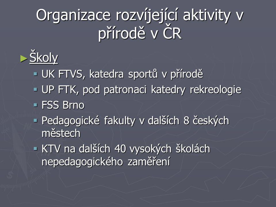 Organizace rozvíjející aktivity v přírodě v ČR ► Školy  UK FTVS, katedra sportů v přírodě  UP FTK, pod patronaci katedry rekreologie  FSS Brno  Pedagogické fakulty v dalších 8 českých městech  KTV na dalších 40 vysokých školách nepedagogického zaměření