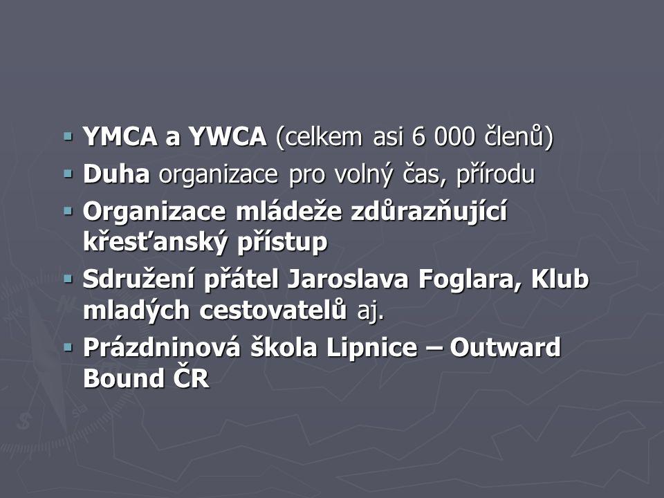  YMCA a YWCA (celkem asi 6 000 členů)  Duha organizace pro volný čas, přírodu  Organizace mládeže zdůrazňující křesťanský přístup  Sdružení přátel Jaroslava Foglara, Klub mladých cestovatelů aj.