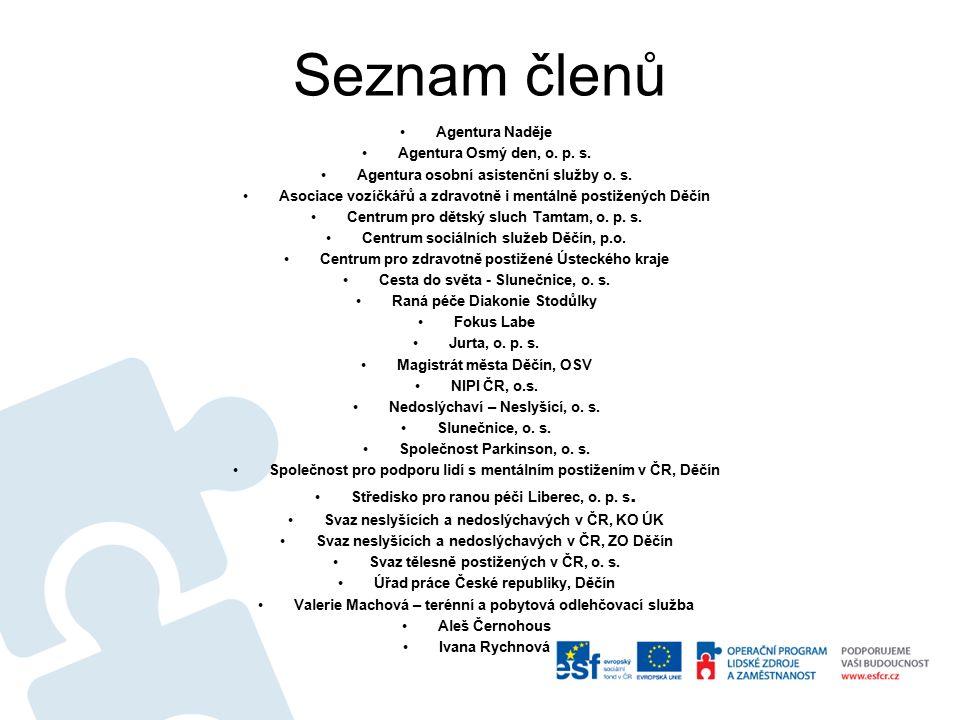 Seznam členů Agentura Naděje Agentura Osmý den, o.