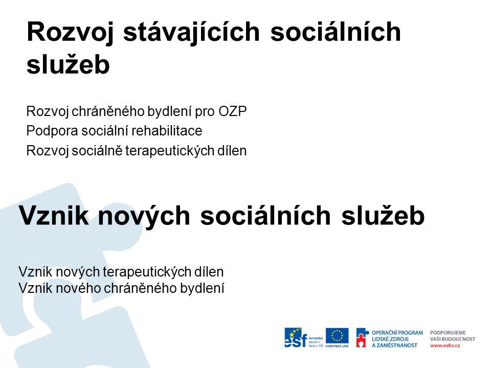 Vznik nových sociálních služeb Vznik nových terapeutických dílen Vznik nového chráněného bydlení Rozvoj stávajících sociálních služeb Rozvoj chráněného bydlení pro OZP Podpora sociální rehabilitace Rozvoj sociálně terapeutických dílen