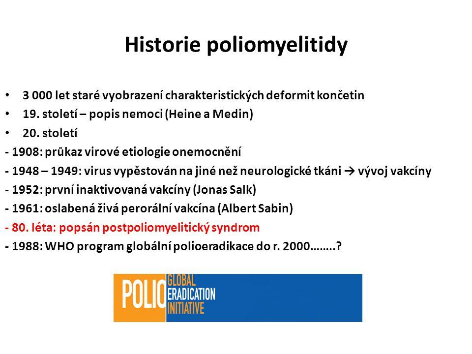 Historie poliomyelitidy 3 000 let staré vyobrazení charakteristických deformit končetin 19.