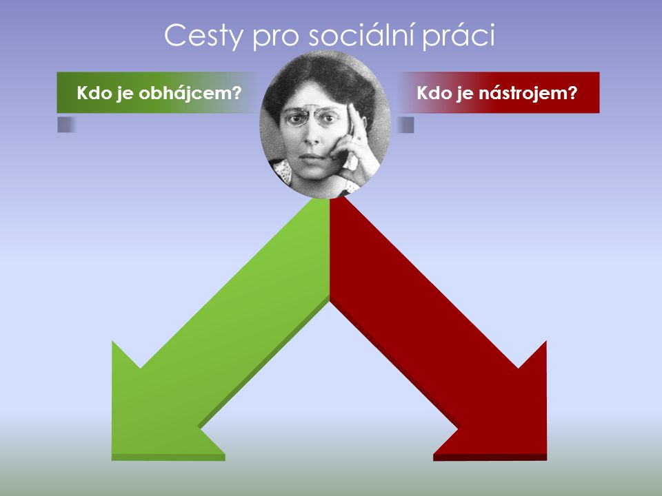 Kdo je obhájcem Kdo je nástrojem Cesty pro sociální práci