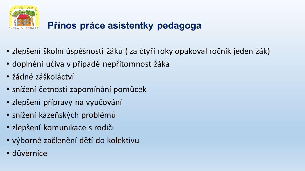 Přínos práce asistentky pedagoga zlepšení školní úspěšnosti žáků ( za čtyři roky opakoval ročník jeden žák) doplnění učiva v případě nepřítomnost žáka