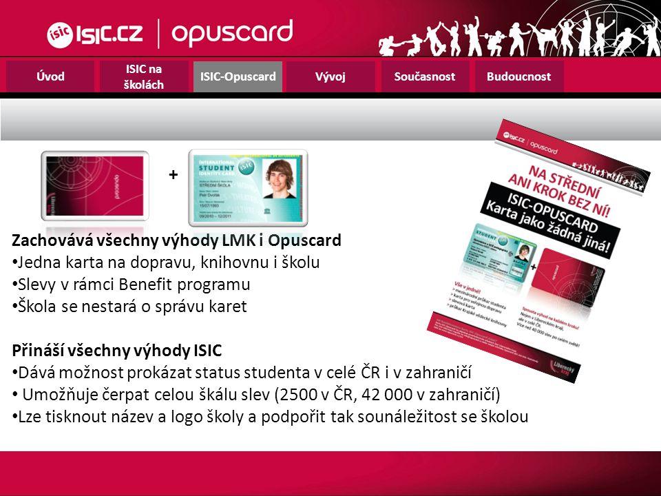 Úvod ISIC na školách ISIC-OpuscardVývoj SoučasnostBudoucnost + Zachovává všechny výhody LMK i Opuscard Jedna karta na dopravu, knihovnu i školu Slevy