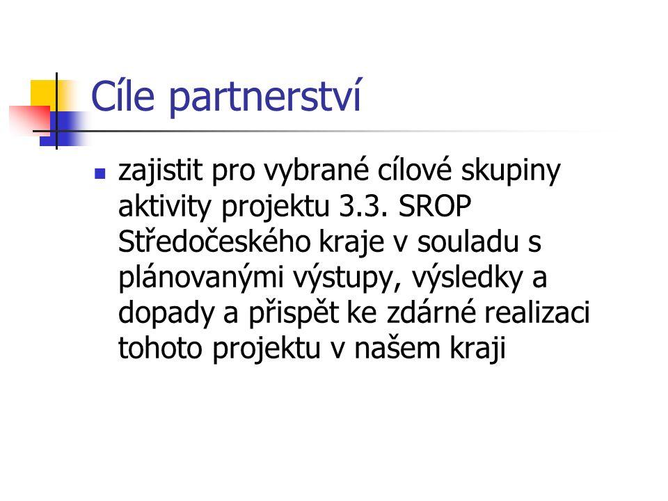 Cíle partnerství zajistit pro vybrané cílové skupiny aktivity projektu 3.3.