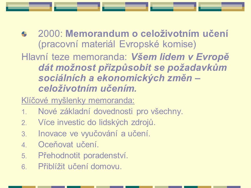 2000: Memorandum o celoživotním učení (pracovní materiál Evropské komise) Hlavní teze memoranda: Všem lidem v Evropě dát možnost přizpůsobit se požadavkům sociálních a ekonomických změn – celoživotním učením.