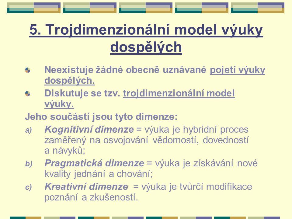 5. Trojdimenzionální model výuky dospělých Neexistuje žádné obecně uznávané pojetí výuky dospělých. Diskutuje se tzv. trojdimenzionální model výuky. J