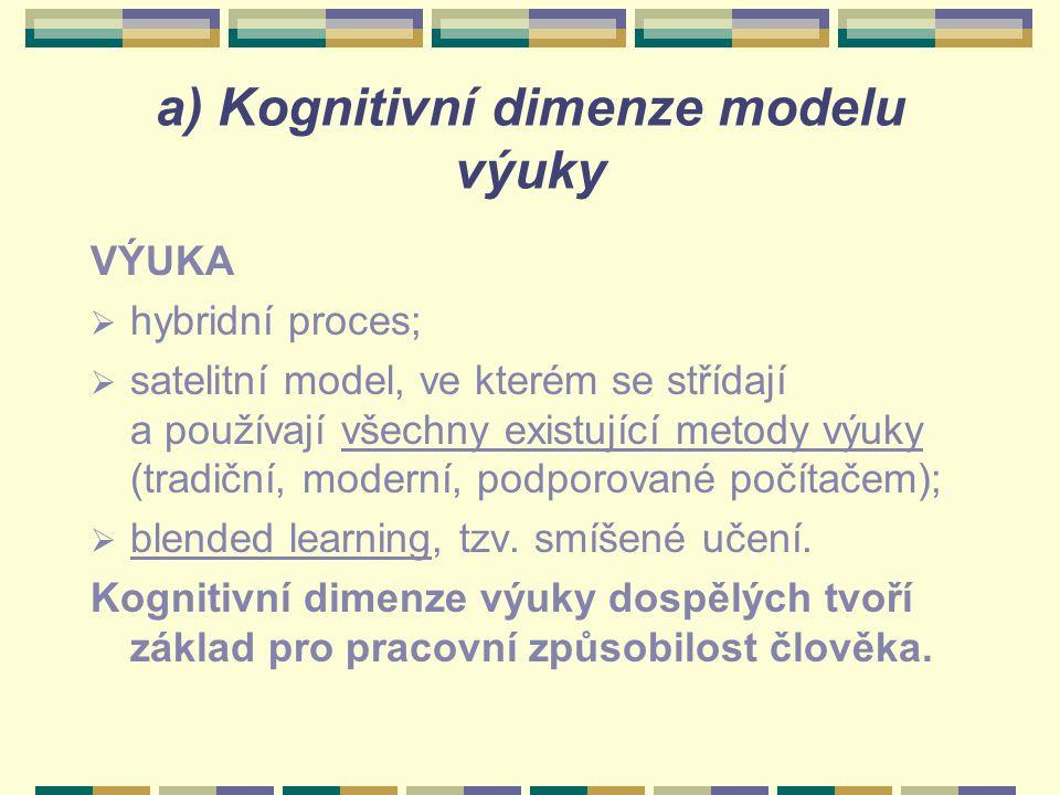 a) Kognitivní dimenze modelu výuky VÝUKA  hybridní proces;  satelitní model, ve kterém se střídají a používají všechny existující metody výuky (tradiční, moderní, podporované počítačem);  blended learning, tzv.