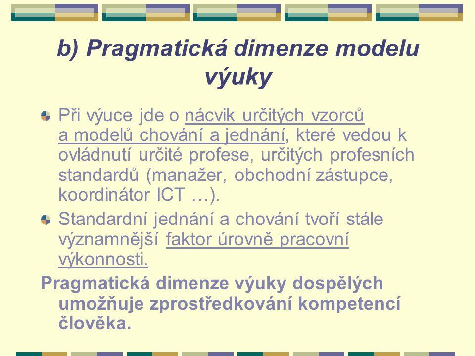 b) Pragmatická dimenze modelu výuky Při výuce jde o nácvik určitých vzorců a modelů chování a jednání, které vedou k ovládnutí určité profese, určitých profesních standardů (manažer, obchodní zástupce, koordinátor ICT …).
