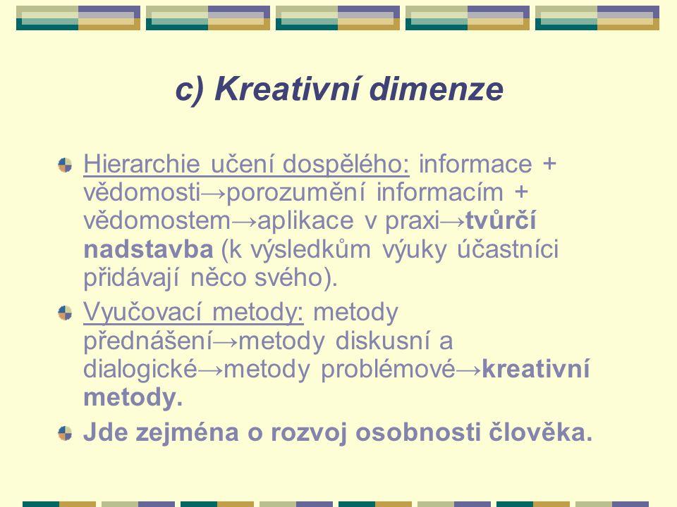 c) Kreativní dimenze Hierarchie učení dospělého: informace + vědomosti→porozumění informacím + vědomostem→aplikace v praxi→tvůrčí nadstavba (k výsledkům výuky účastníci přidávají něco svého).