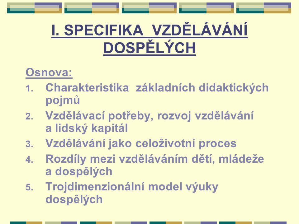 I. SPECIFIKA VZDĚLÁVÁNÍ DOSPĚLÝCH Osnova: 1. Charakteristika základních didaktických pojmů 2. Vzdělávací potřeby, rozvoj vzdělávání a lidský kapitál 3