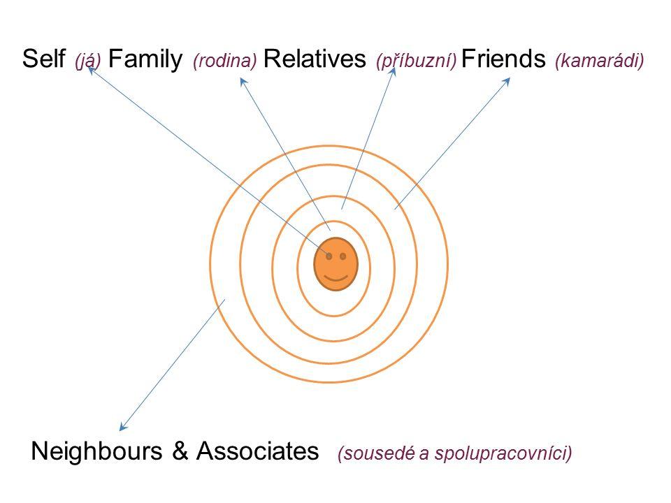 Neighbours & Associates (sousedé a spolupracovníci)
