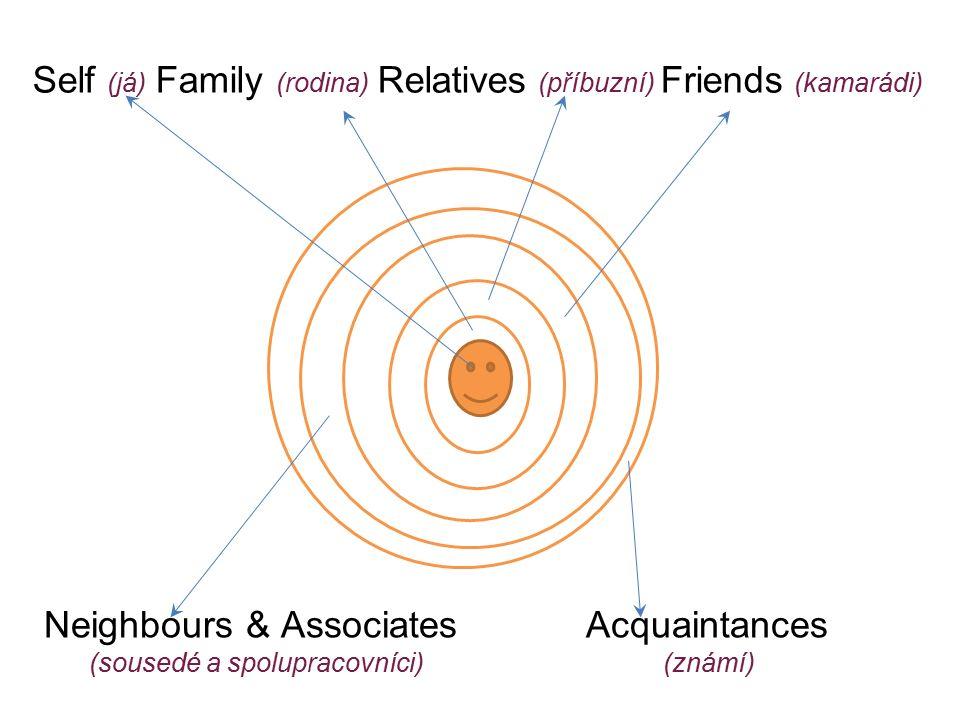 Self (já) Family (rodina) Relatives (příbuzní) Friends (kamarádi) Neighbours & Associates Acquaintances (sousedé a spolupracovníci) (známí)