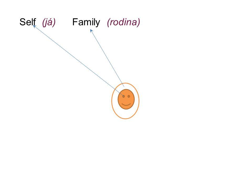 Self (já) Family (rodina)