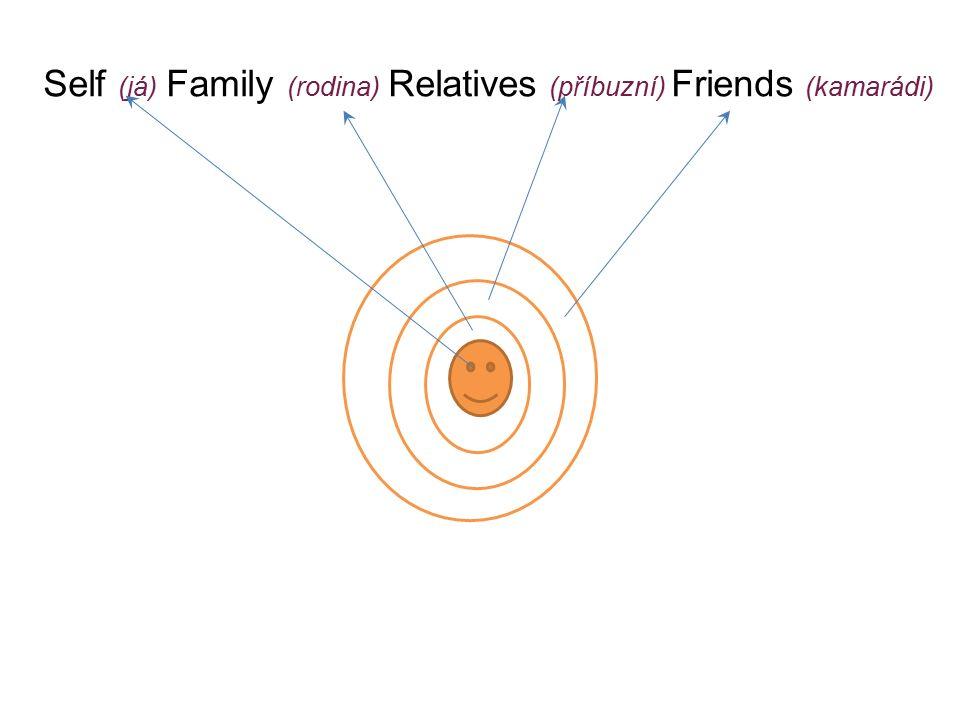 Self (já) Family (rodina) Relatives (příbuzní) Friends (kamarádi)