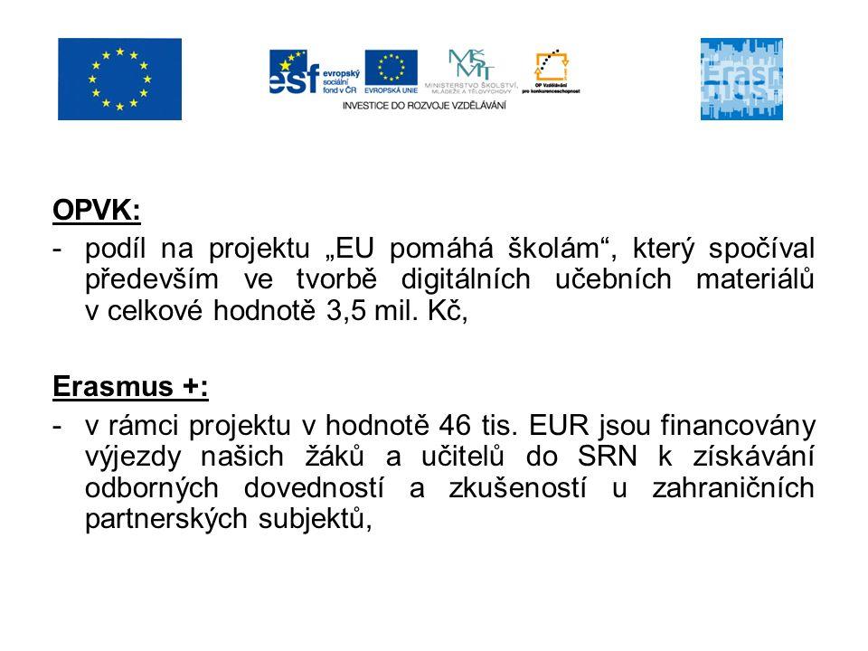 """OPVK: -podíl na projektu """"EU pomáhá školám"""", který spočíval především ve tvorbě digitálních učebních materiálů v celkové hodnotě 3,5 mil. Kč, Erasmus"""