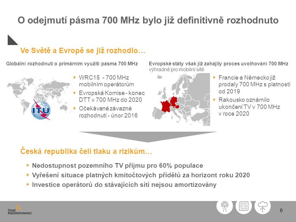 6 Globální rozhodnutí o primárním využití pásma 700 MHz  WRC15 - 700 MHz mobilním operátorům  Evropská Komise - konec DTT v 700 MHz do 2020  Očekávané závazné rozhodnutí - únor 2016 Evropské státy však již zahájily proces uvolňování 700 MHz výhradně pro mobilní sítě  Francie a Německo již prodaly 700 MHz s platností od 2019  Rakousko oznámilo ukončení TV v 700 MHz v roce 2020 O odejmutí pásma 700 MHz bylo již definitivně rozhodnuto  Nedostupnost pozemního TV příjmu pro 60% populace  Vyřešení situace platných kmitočtových přídělů za horizont roku 2020  Investice operátorů do stávajících sítí nejsou amortizovány Ve Světě a Evropě se již rozhodlo… Česká republika čelí tlaku a rizikům…