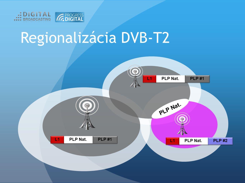Regionalizácia DVB-T2 PLP Nat. PLP #1 L1 PLP Nat. PLP #2 L1 PLP Nat. PLP #1 L1 PLP Nat.