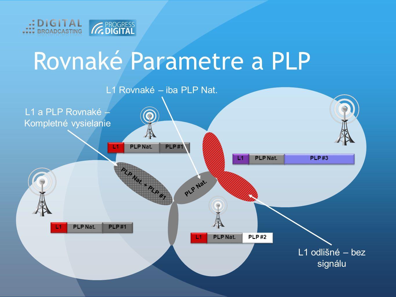 Rovnaké Parametre a PLP PLP Nat. + PLP #1 PLP Nat. PLP #2 L1 PLP Nat. PLP #3 L1 PLP Nat. PLP #1 L1 PLP Nat. PLP #1 L1 L1 odlišné – bez signálu L1 Rovn