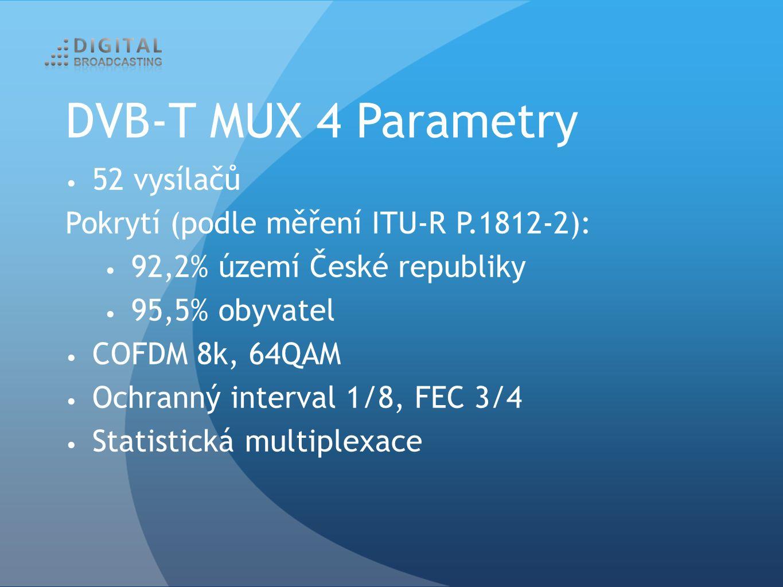 DVB-T MUX 4 Parametry 52 vysílačů Pokrytí (podle měření ITU-R P.1812-2): 92,2% území České republiky 95,5% obyvatel COFDM 8k, 64QAM Ochranný interval 1/8, FEC 3/4 Statistická multiplexace