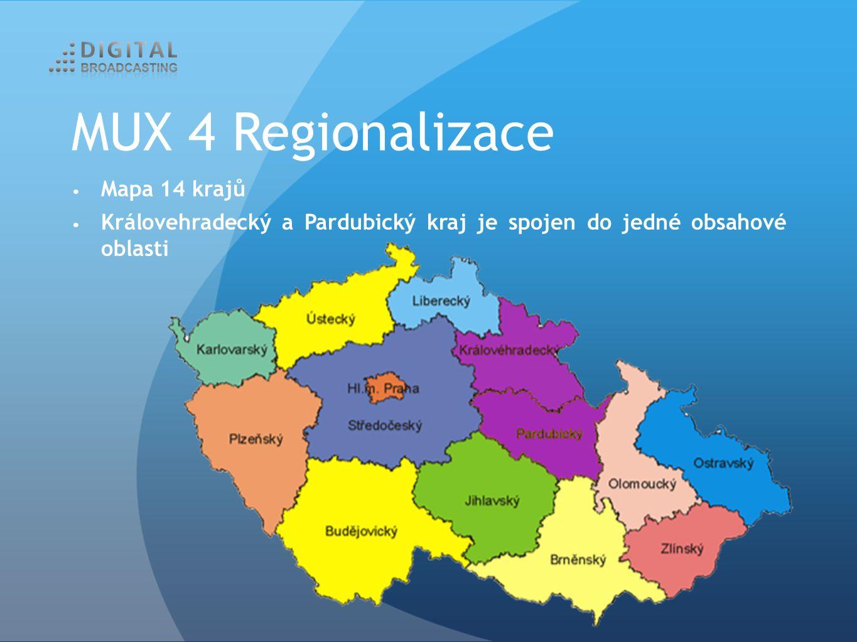 MUX 4 Regionalizace Mapa 14 krajů Královehradecký a Pardubický kraj je spojen do jedné obsahové oblasti