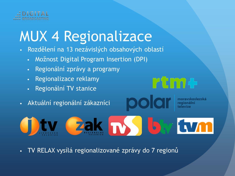 Rozdělení na 13 nezávislých obsahových oblastí Možnost Digital Program Insertion (DPI) Regionální zprávy a programy Regionalizace reklamy Regionální TV stanice Aktuální regionální zákazníci TV RELAX vysílá regionalizované zprávy do 7 regionů MUX 4 Regionalizace