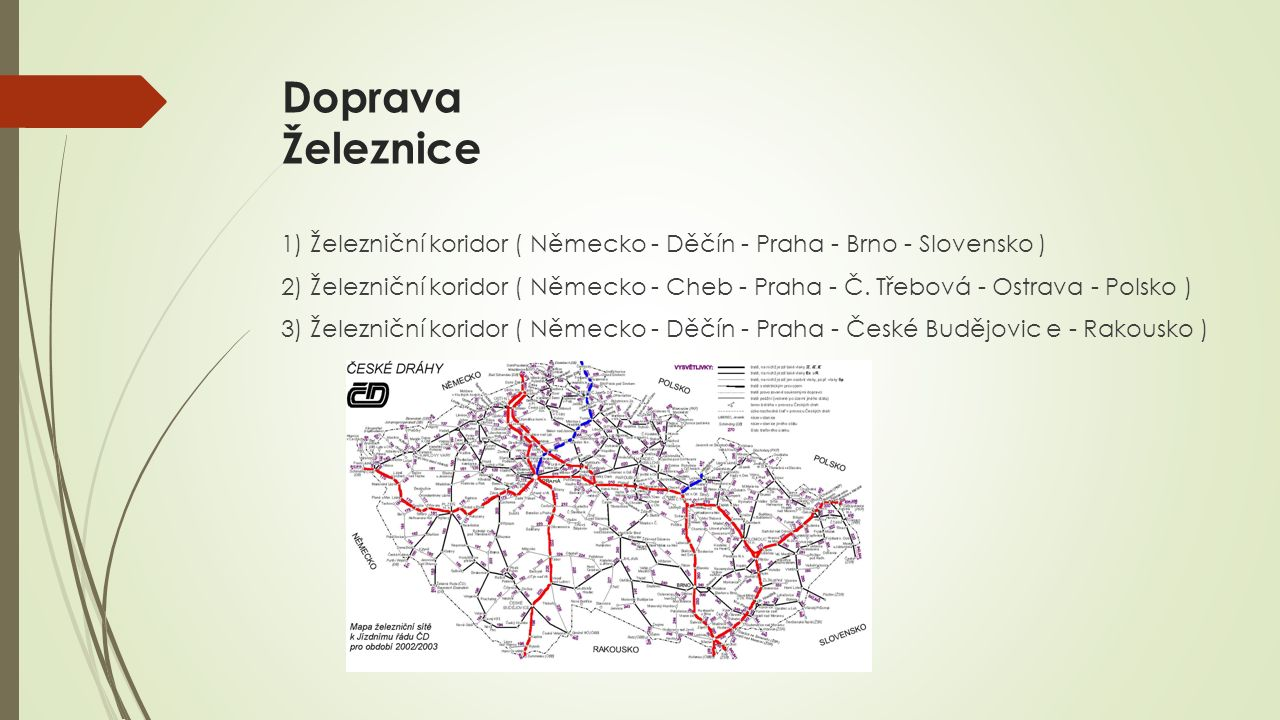 Doprava Železnice 1) Železniční koridor ( Německo - Děčín - Praha - Brno - Slovensko ) 2) Železniční koridor ( Německo - Cheb - Praha - Č.