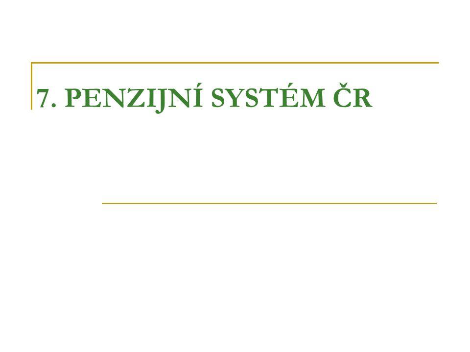 Pojištěnci a důchodci Zdroj: MPSV: Pojistněmatematická zpráva o sociálním pojištění 2008