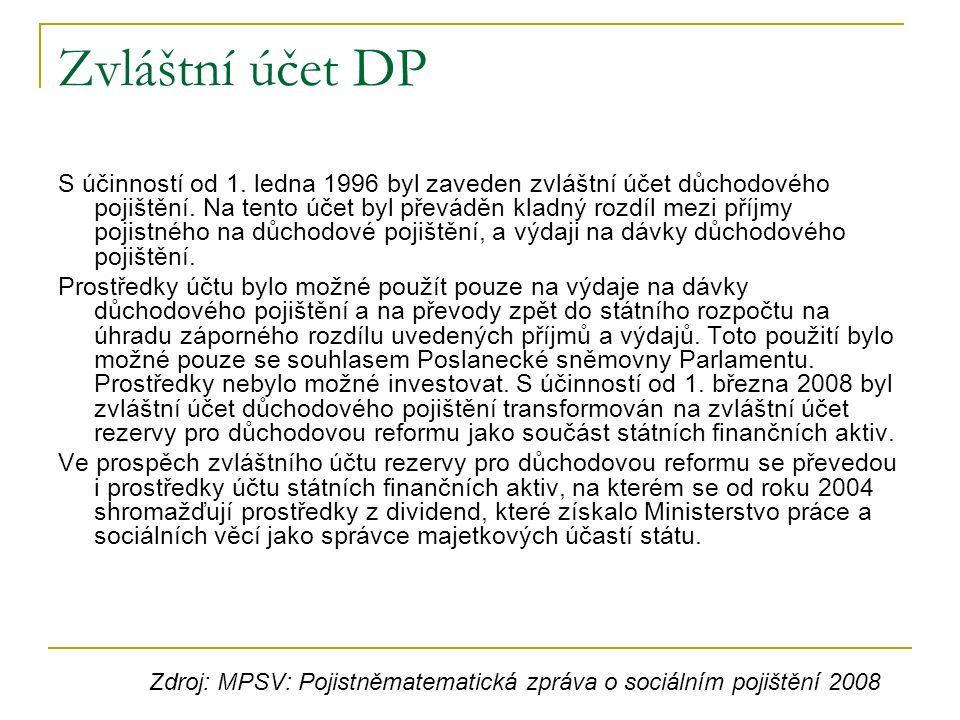 Zvláštní účet DP S účinností od 1. ledna 1996 byl zaveden zvláštní účet důchodového pojištění.