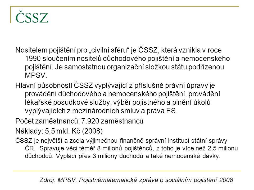 """ČSSZ Nositelem pojištění pro """"civilní sféru je ČSSZ, která vznikla v roce 1990 sloučením nositelů důchodového pojištění a nemocenského pojištění."""