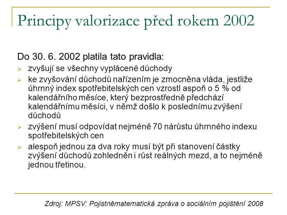 Principy valorizace před rokem 2002 Do 30. 6.