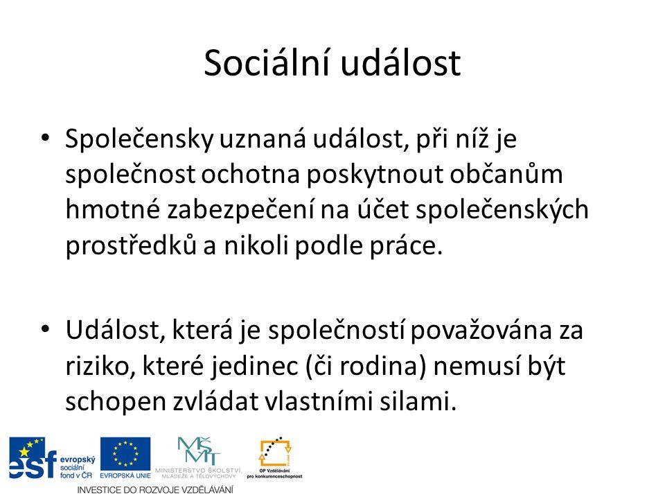 Sociální událost Společensky uznaná událost, při níž je společnost ochotna poskytnout občanům hmotné zabezpečení na účet společenských prostředků a nikoli podle práce.