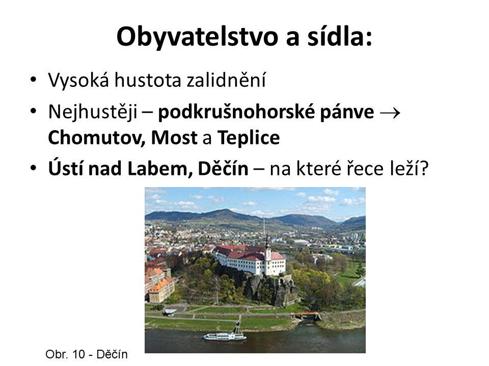 Obyvatelstvo a sídla: Vysoká hustota zalidnění Nejhustěji – podkrušnohorské pánve  Chomutov, Most a Teplice Ústí nad Labem, Děčín – na které řece lež