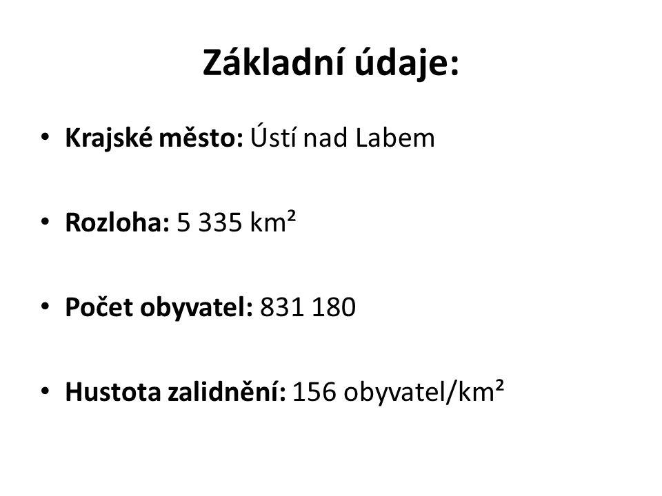 Základní údaje: Krajské město: Ústí nad Labem Rozloha: 5 335 km² Počet obyvatel: 831 180 Hustota zalidnění: 156 obyvatel/km²