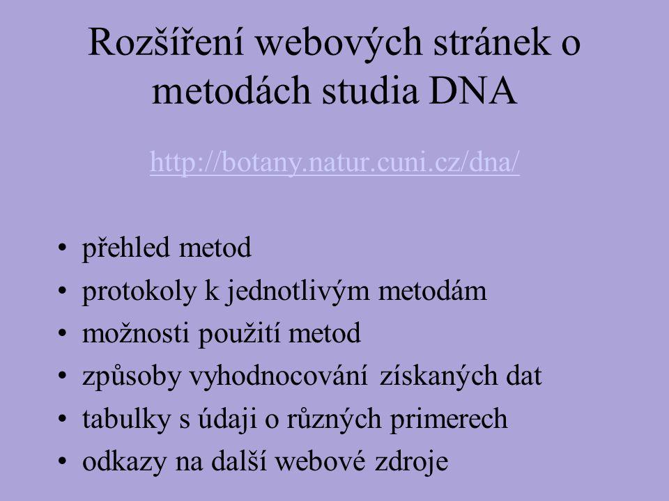 Rozšíření webových stránek o metodách studia DNA http://botany.natur.cuni.cz/dna/ přehled metod protokoly k jednotlivým metodám možnosti použití metod způsoby vyhodnocování získaných dat tabulky s údaji o různých primerech odkazy na další webové zdroje