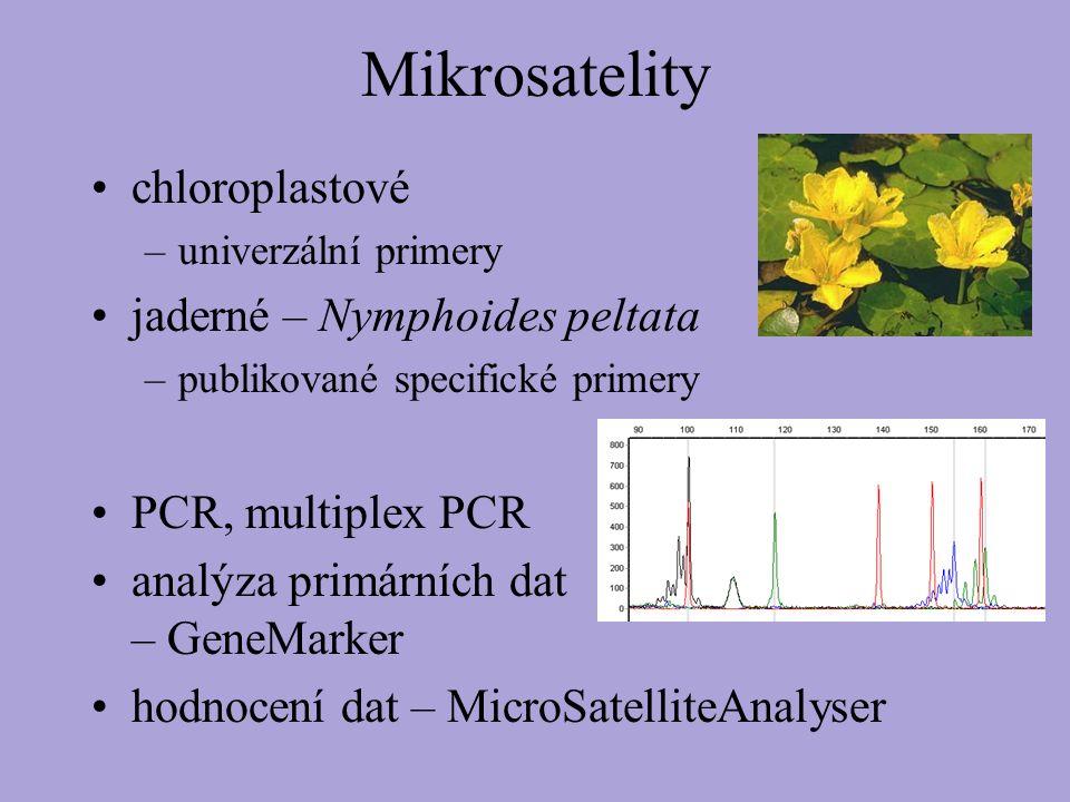 Mikrosatelity chloroplastové –univerzální primery jaderné – Nymphoides peltata –publikované specifické primery PCR, multiplex PCR analýza primárních dat – GeneMarker hodnocení dat – MicroSatelliteAnalyser