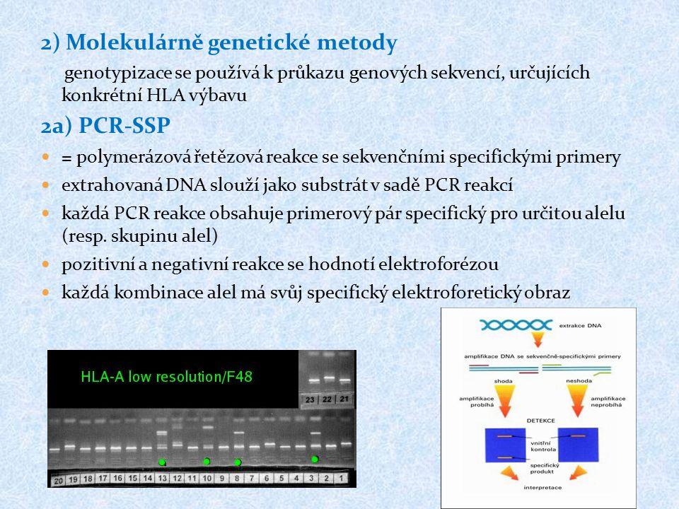 2) Molekulárně genetické metody genotypizace se používá k průkazu genových sekvencí, určujících konkrétní HLA výbavu 2a) PCR-SSP = polymerázová řetězová reakce se sekvenčními specifickými primery extrahovaná DNA slouží jako substrát v sadě PCR reakcí každá PCR reakce obsahuje primerový pár specifický pro určitou alelu (resp.