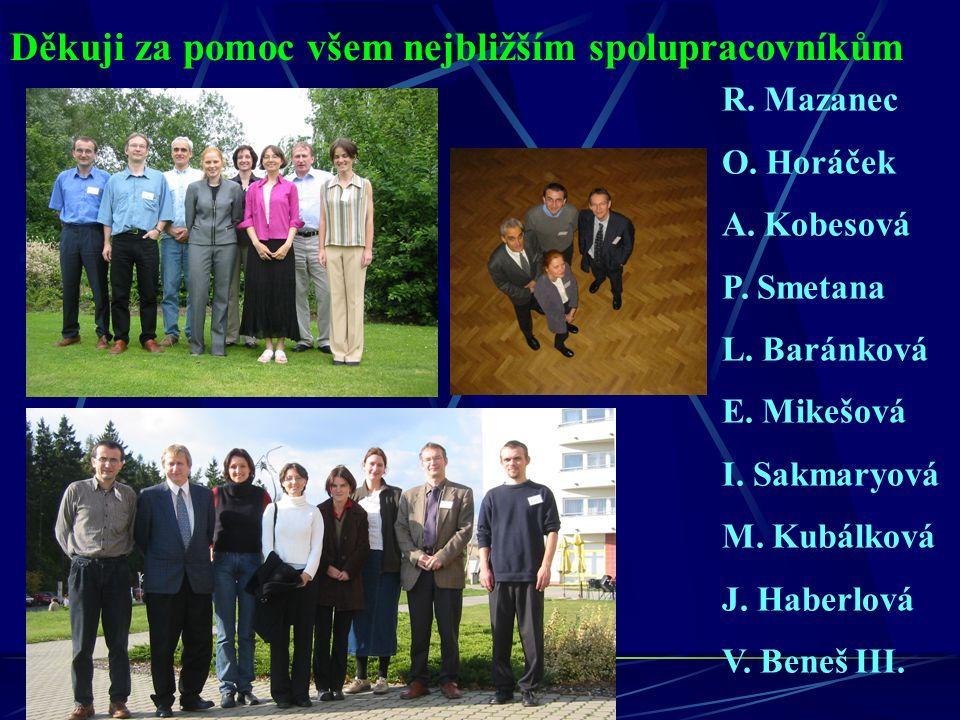R. Mazanec O. Horáček A. Kobesová P. Smetana L.