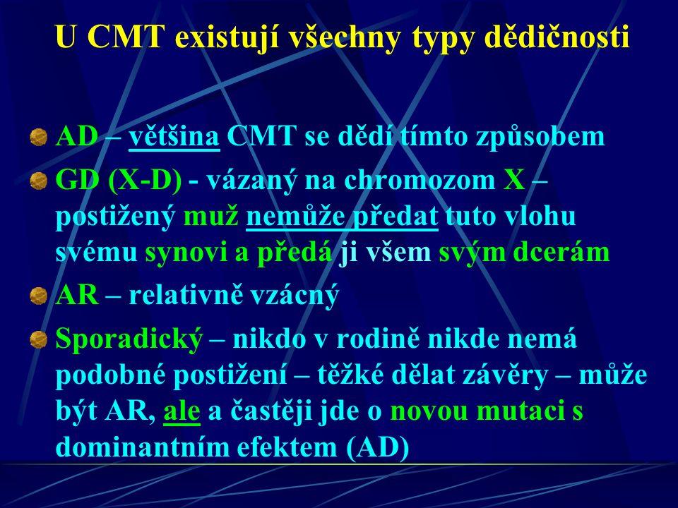 Podle tíže postižení pacienta Lehké, mírné typy – HNPP, CMTX (Cx32) u žen, část CMT1A Těžké typy – Dejerine Sottasova (DSN) choroba – časný začátek, větší část CMT2A – porucha MFN2, HMN v pozdějším stádiu, + neznámé