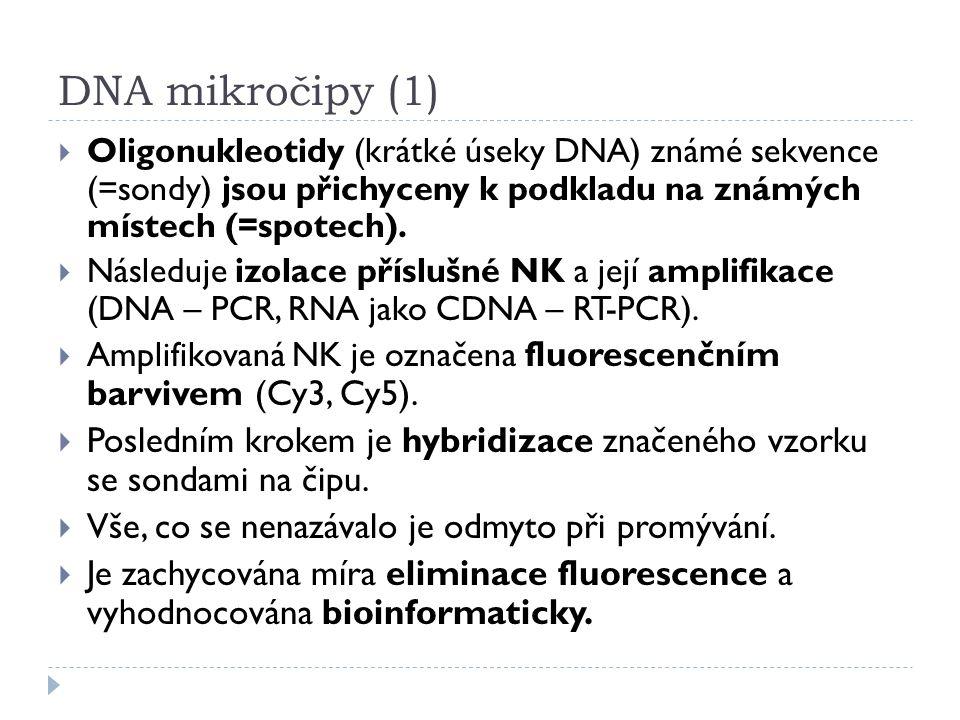 DNA mikročipy (1)  Oligonukleotidy (krátké úseky DNA) známé sekvence (=sondy) jsou přichyceny k podkladu na známých místech (=spotech).  Následuje i