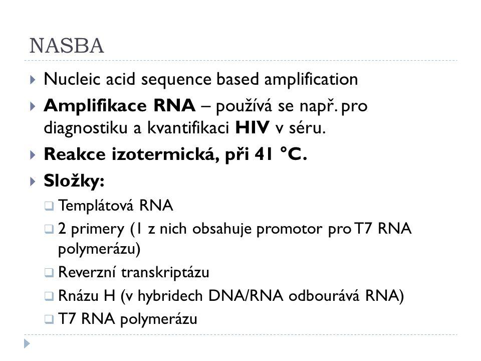 NASBA  Nucleic acid sequence based amplification  Amplifikace RNA – používá se např. pro diagnostiku a kvantifikaci HIV v séru.  Reakce izotermická