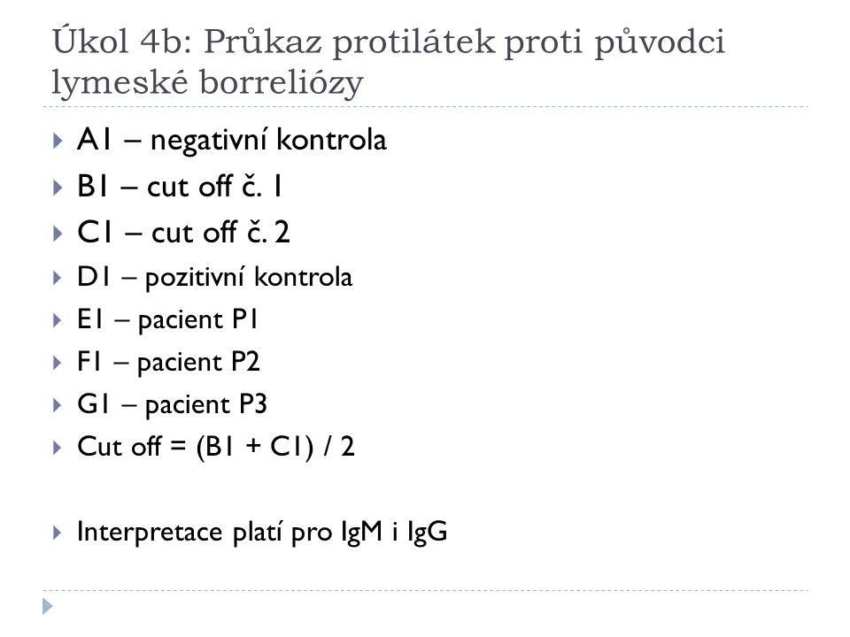 Úkol 4b: Průkaz protilátek proti původci lymeské borreliózy  A1 – negativní kontrola  B1 – cut off č. 1  C1 – cut off č. 2  D1 – pozitivní kontrol